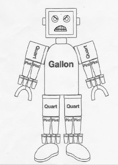Gallon man worksheet