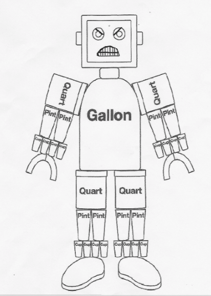 photograph relating to Gallon Man Printable called saladogt / Gallon Male Lupine