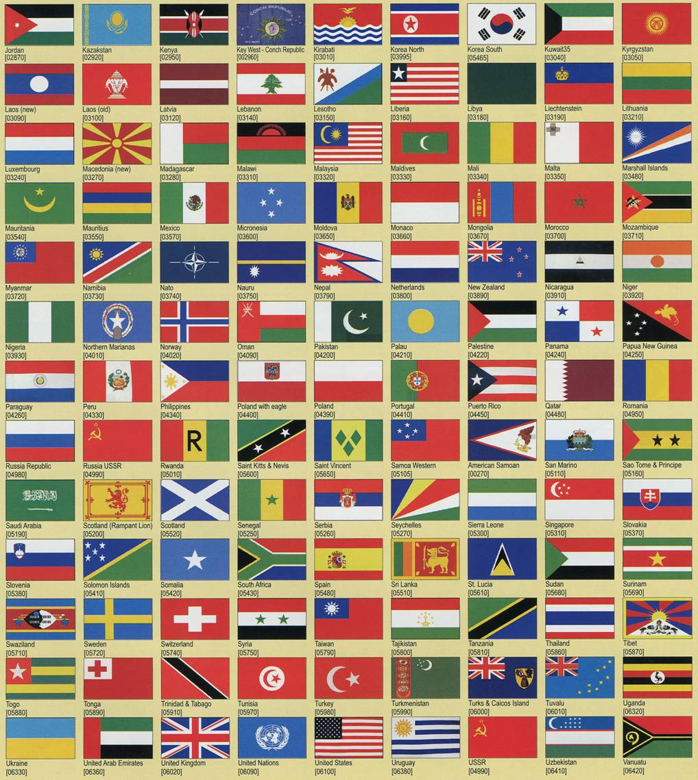 Saladogt Languages And Flags - List of languages around the world
